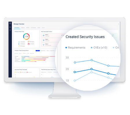 Optimize Your Security Investments