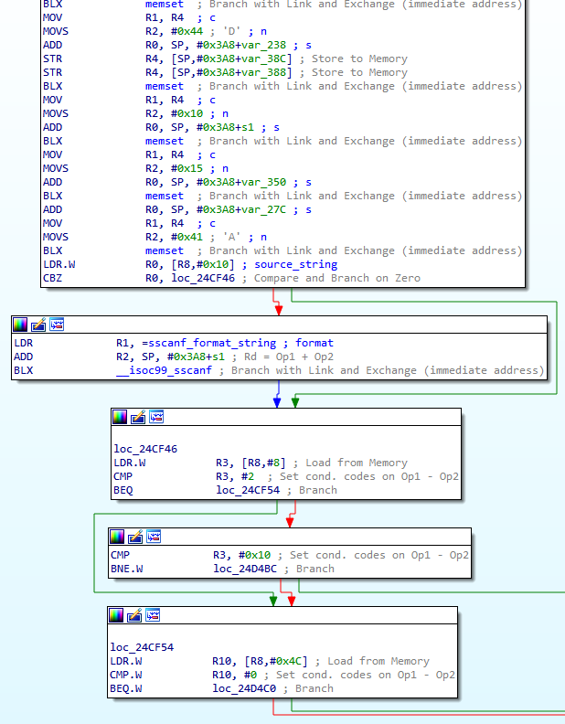 Hikvision IDA screenshot
