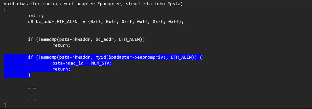 macid code