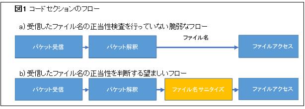 qnx-slinger-jp-1