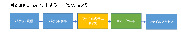 qnx-jp-2